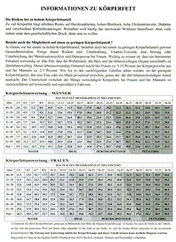 Blupalu Caliper Körperfettzange – Körperfettanteil berechnen - 4