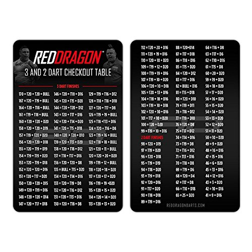Red Dragon Razor Edge Original - 6