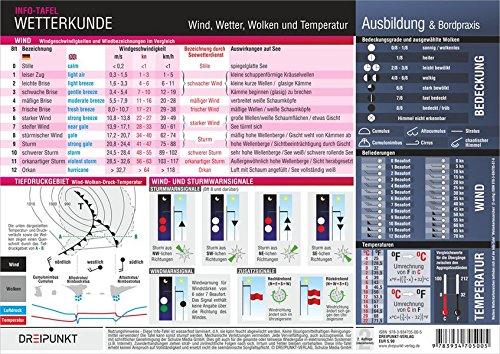 Wetterkunde: Wind, Wetter, Wolken und Temperatur