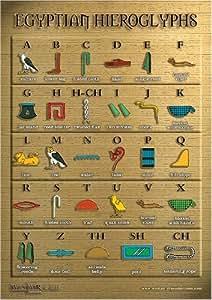 Egyptian Hieroglyphs Poster - A3 size