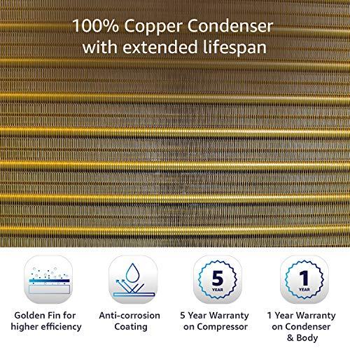 AmazonBasics 1.5 Ton 3 Star 2019 Inverter Split AC (Copper, White)