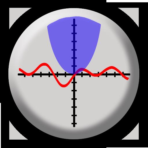 Graph Lite - Funktionsplotter Plotter-software