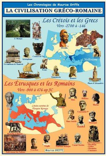 La civilisation grco-romaine