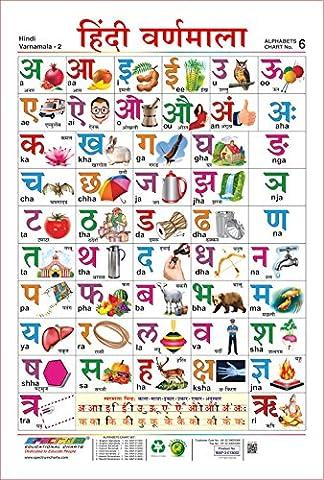 Spectrum Laminated Pre-School Learning Hindi Varnamala Educational Wall Chart