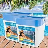 Miganeo® 10Kg Multitabs 200g 5in1 Chlortabs Quattrotabs für Pool Ph Alegezid (10 kg)