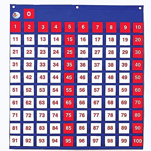 Tabla de bolsillo tarjetas numeradas