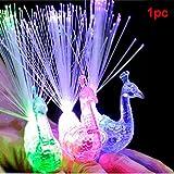 Ainstsk 8Pfau Finger Night Lights Farbe LED-Lampe für Partys Jubelnde Neuheit Glowing Spielzeug Geschenke für Kinder Konzert Requisiten Hochzeit Festival Party Decor