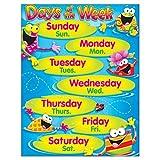 Best Trend Enterprises Educational Toys - Trend Enterprises Days of The Week Frog-Tastic! Learning Review