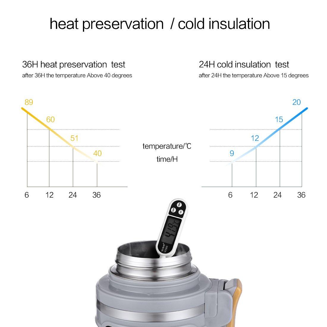 ONEISALL-Stainless-Steel-Vacuum-FlaskVacuum-Insulated-BeverageTravel-Kettle-for-HikingCampingExercising