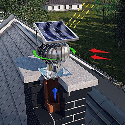 Échappement en acier inoxydable de la cheminée hybride aider capot avec panneau solaire de la version 150mm tulipan