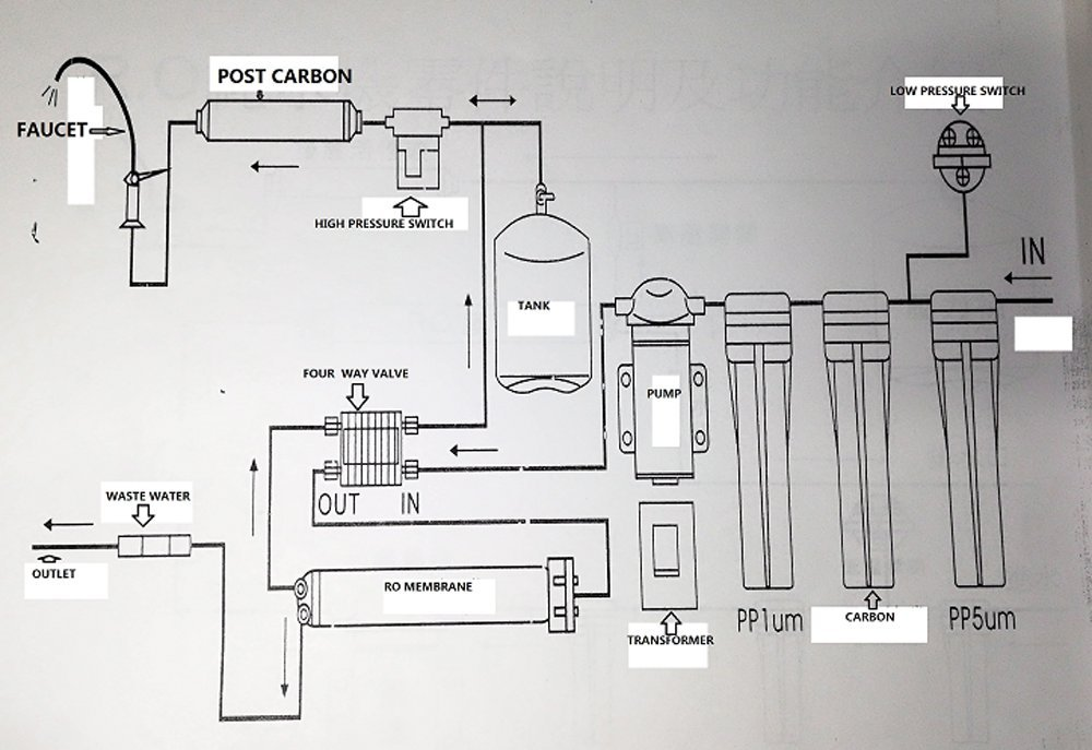 """61F8WsFIoyL - Realgoal automatica de cierre con 1/4"""" tubo aprisa conecte empuje accesorios para sistema de puro filtro de osmosis inversa de agua RO"""