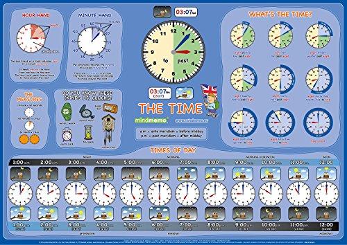 mindmemo Lernposter - TIME - Uhrzeit lernen Englisch für Kinder Uhr lernen learning clock for kids Lernhilfe Zusammenfassung Poster DIN A2 42x59 cm PremiumEdition in Transportrolle