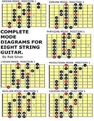 Complete Mode Diagrams for Eight String Guitar: Volume 1 (Basic Scale Guides for Eight String Guitar) by Rob Silver (2014-11-10)