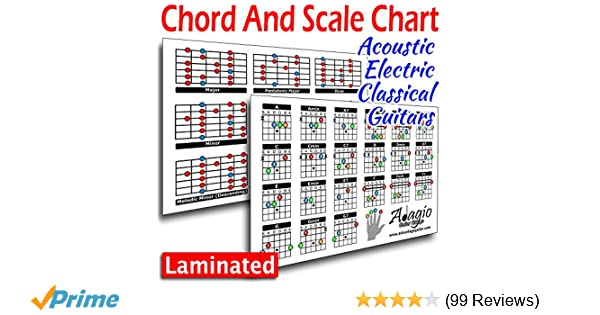 ADAGIO Colourful Compact 2-Side Chord & Scale Lesson Chart For ...