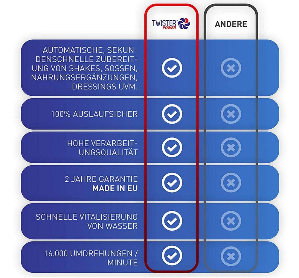 Twister-Power-das-Original-portable-Mixer-elektrisch-mit-USB-Ladekabel-und-USB-Netzstecker-Shaker-Eiwei-Mixer-Blender-Wasserwirbler
