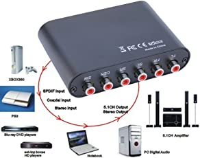 Generic AC3/DTS Digital Optical Audio To 5.1/2.1 Channel Stereo Analog RCA Converter hot new