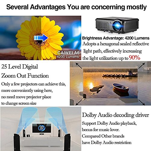 CAIWEI Video Projector 1080p 4200 Lumen  200  Widescreen HD LED LCD Projector Home Theater Cinema 1280x800 TFT Display Full Color for Backyard Party BBQ Movies  Work with TV PS3 PS4 DVD Phone  Black