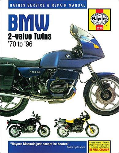 BMW 2-Valve Twins (Haynes Service & Repair Manual) por Haynes Publishing