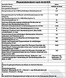 Haier HWD80-B14636 Waschtrockner - 3