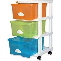 National Store-IT 190 Plastic Multipurpose Storage Drawer (Multicolor)