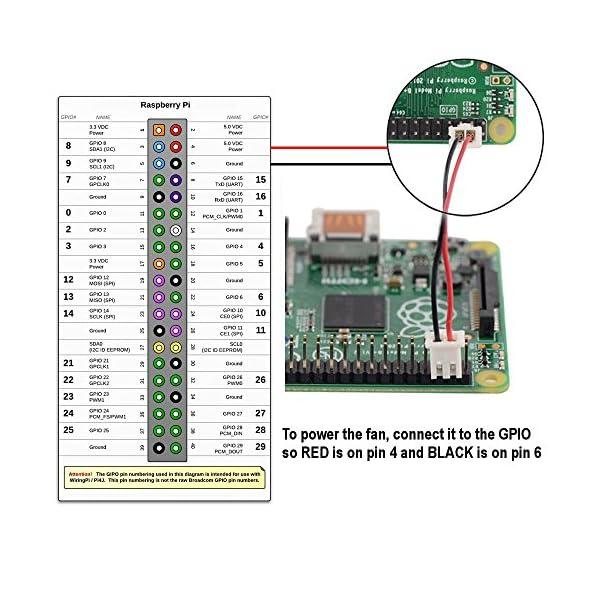 61GHcrfQBJL. SS600  - TRIXES Caja Acrílica Transparente con Ventilador de Enfriamiento para Raspberry Pi Modelo B+, Raspberry Pi 2 Modelo B y Raspberry Pi 3