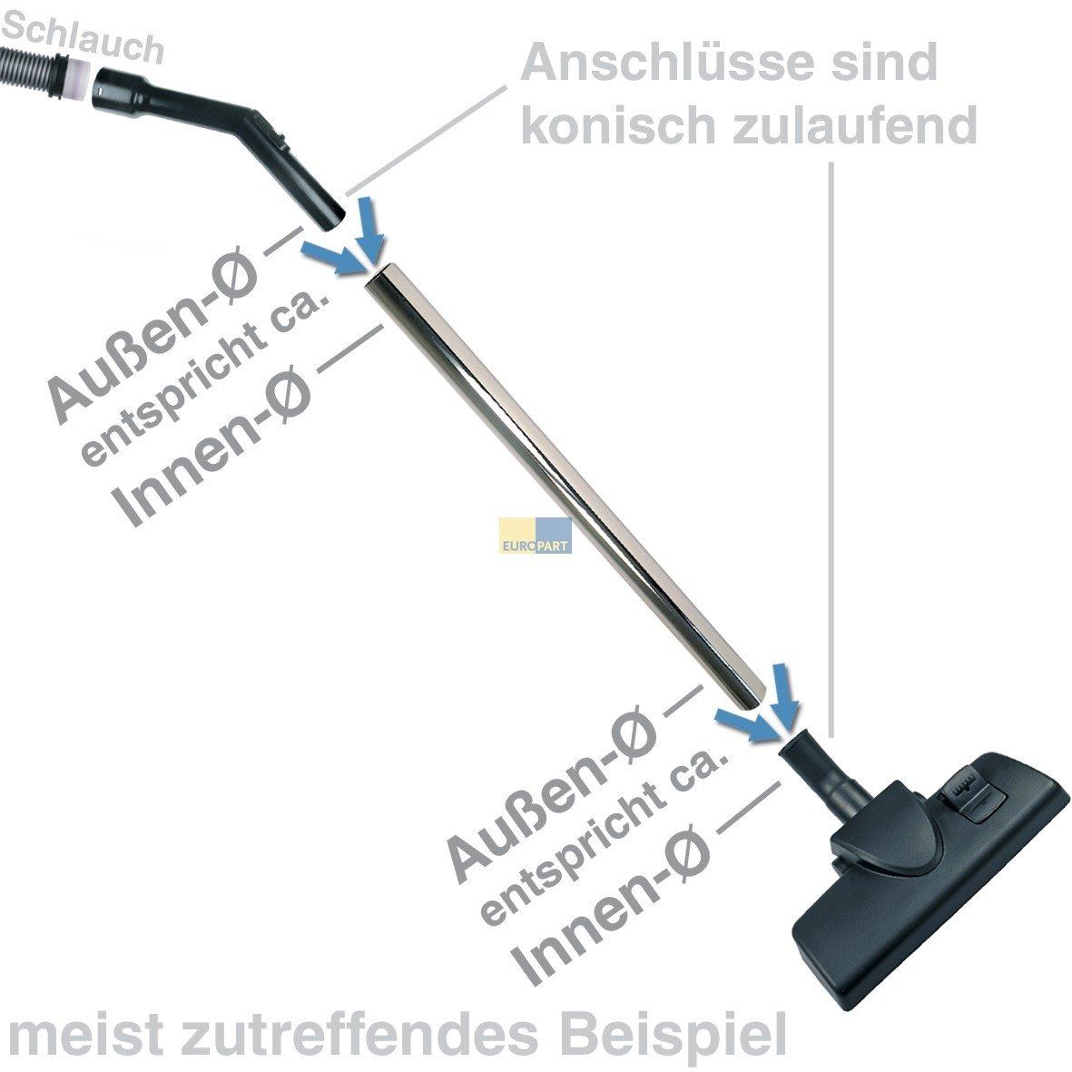 Staubsauger Bodenstaubsauger Staubsaugerdüse Bodendüse Original Electrolux Aeg 2190735627 219073562 umschaltbar…