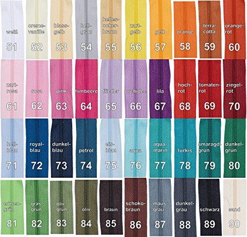 5 m Reißverschluss endlos, 24 mm breit, inklusive 10 Autolock-Schieber/Zipper, Auswahl aus 40 Farben / Farbe: 71