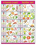 IBD Vitamins Double Side Laminated Pre-School Educational Poster Wall Chart