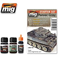 Peintures Panzer Grey Set