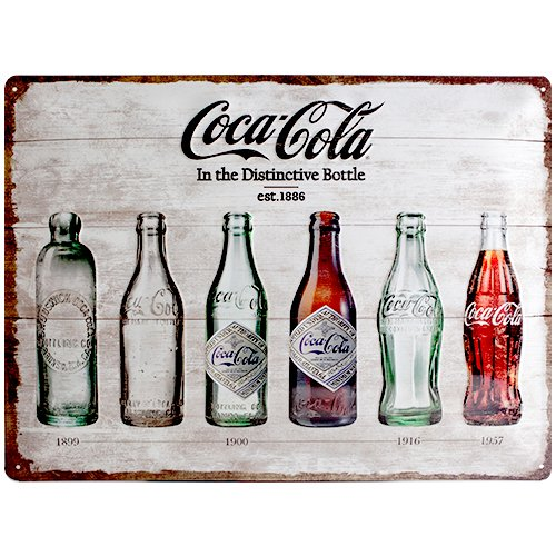Nostalgic-Art 23207 Coca-Cola - Bottle Timeline, Blechschild 30x40 cm