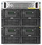HPE StoreOnce 4900 60TB Backup System