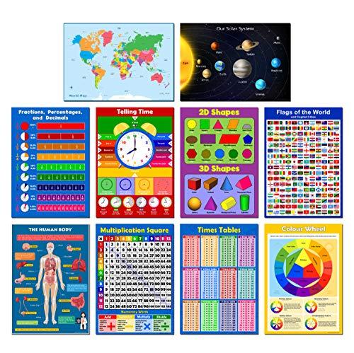 Schul-Poster für Kinder, Primary, Junior, Klassenzimmer, Lern-Set, Dekoration, Tagespflege, Heimschule. Times Tables, Learn the Time, Formen, Planeten -