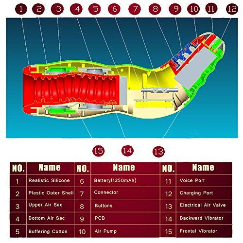 Automatischer Masturbator Nabini Elektrischer Vibrator Sexspielzeug Manner Masturbieren mit 10 Vibrationsmodi Mund Oral Sex Men Cup mit USB Kabel ¡ - 8