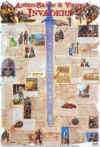 Anglo-Saxon and Viking Invaders (Laminated posters)