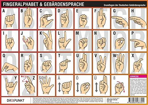 Fingeralphabet und Gebärdensprache: Grundlagen der Deutschen Gebärdensprache und das Deutsche Fingeralphabet Deutsche Gebärdensprache