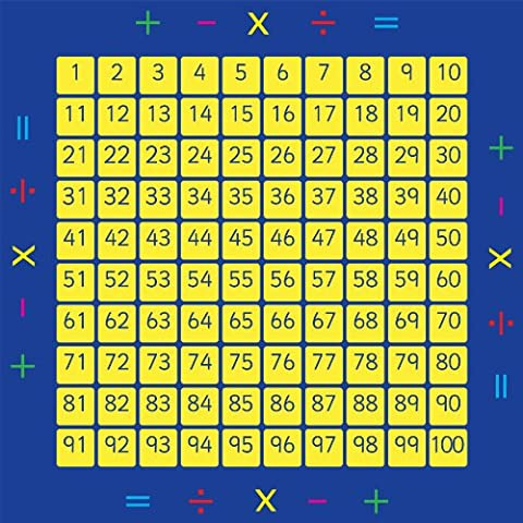 Kit For Kids 100 Square Counting Grid Carpet