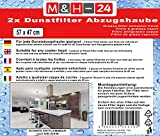 Dunstfilter Fettfilter Flauschfilter Vliesfilter für Dunstabzugshaube - Universal Filter Zuschneidbar 47 x 57cm für Abzugshaube Umlufthaube und Dunstabzug Weiß 4 Stück