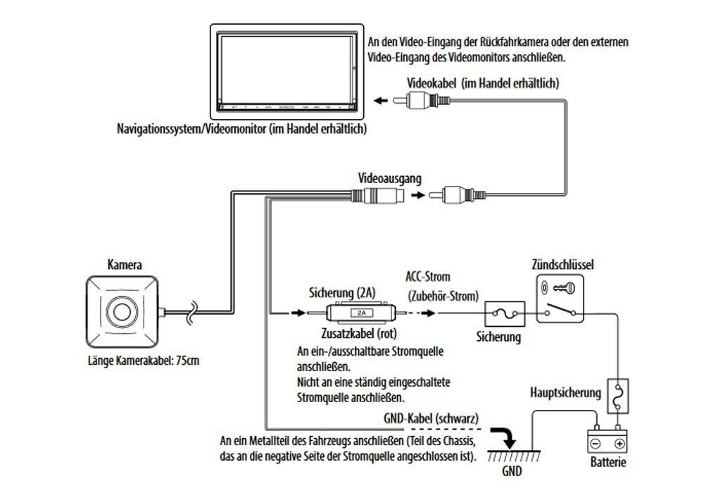 Kenwood-CMOS-130-Rckfahrkamera-mit-CMOS-Technologie-schwarz