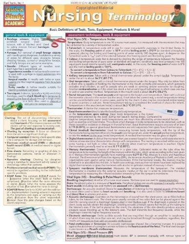 Inc. BarCharts - Nursing Terminology (Quick Study Academic)