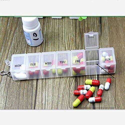 61I1VHWLYQL - Caja de pastillas semanal de 7 días, organizador del dispensador de medicamentos de almacenamiento