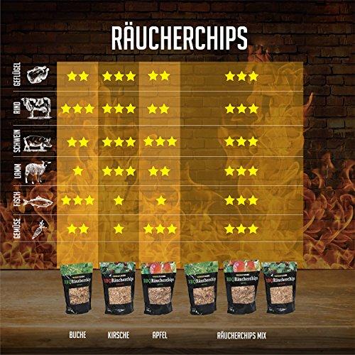 61I9cmlH8RL - BBQ Räucherchips Mix für tolles Raucharoma beim Grillen - 100% natürliches Smoker-Holz | Ergiebige und sparsame wood chips (Apfel, Buche & Kirsche) für Stand- und Kugel-Grill sowie Smoker | 3 x 500g