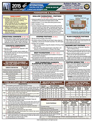 2015 International Building Code® (IBC) Quick-Card