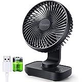 OCOOPA Ventilateur de Bureau USB, fonctionnant sur Batterie Rechargeable de 4000mAh, Ventilateur de Table 4 Vitesses, Mini Ve