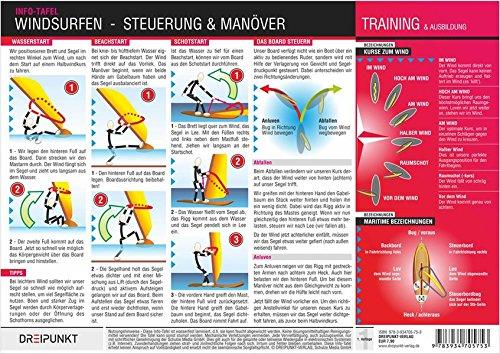Windsurfen (2) Steuerung & Manöver: Der korrekte Start, die Steuerung und die wichtigsten Manöver inklusive der Vorfahrtregeln.