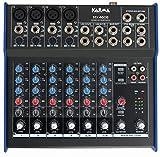 Karma MX-4608
