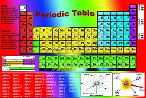 laminated New PERIODIC TABLE elements Chemistry / chemical science educational classroom school poster wall chart | study AID poster