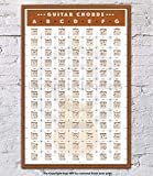 HUGE LAMINATED / ENCAPSULATED Guitar Chords Learn Practice Have Fun POSTER measures 36 x 24 inches (91.5 x 61cm) by Posterjacks