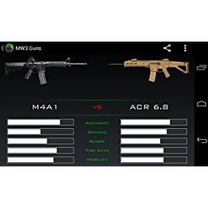 MW3 Guns Elite: Amazon co uk: Appstore for Android