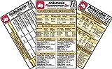 Anästhesie Medikamenten-Set ( 3er-Set ) - Medizinische Taschen-Karte