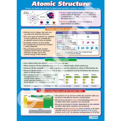 Atomic structure science educational wall chartposter in high atomic structure science educational wall chartposter in high gloss paper a1 840mm x 584mm ccuart